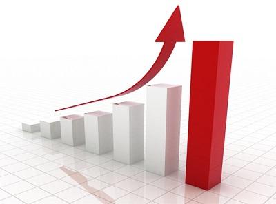 gráfico da otimização